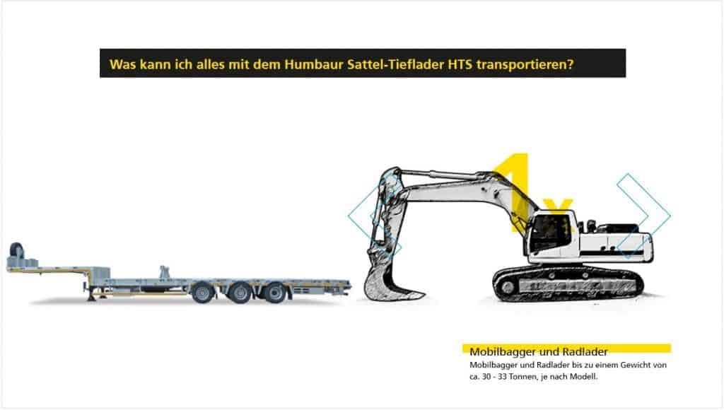 Sattel-Tieflader von Humbaur Infobild