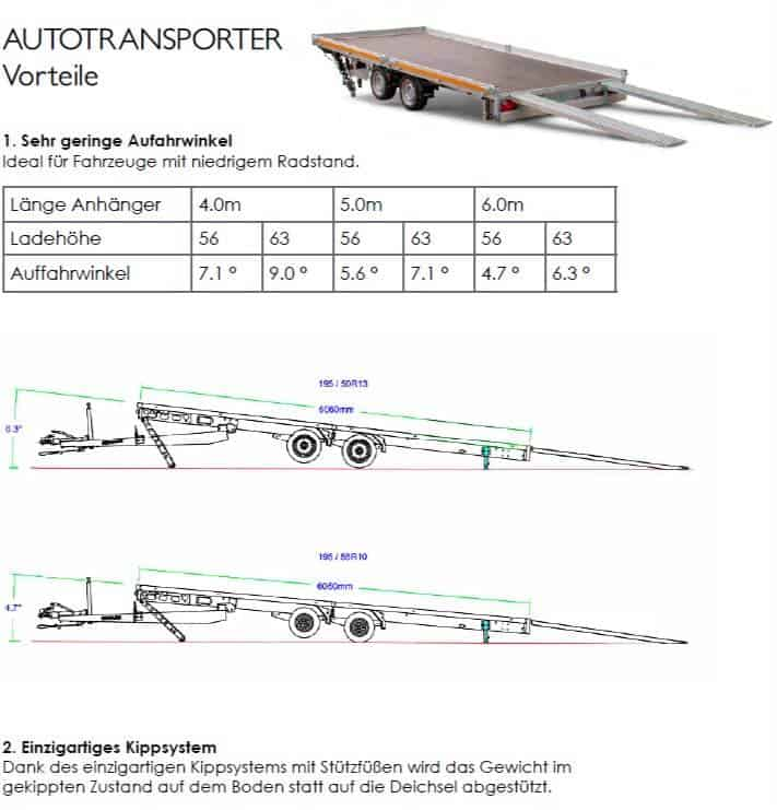 Eduard Autotransporter mit Kippsystem 2
