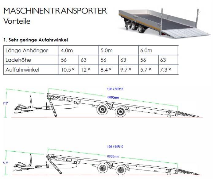 Eduard Maschinentransporter